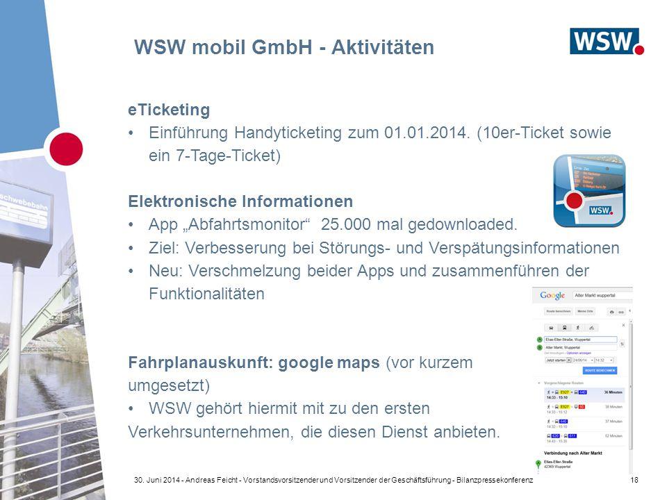 WSW mobil GmbH - Aktivitäten