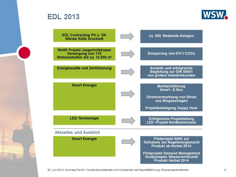 EDL 2013 CategoryEnergieWasser:SlideTextImage