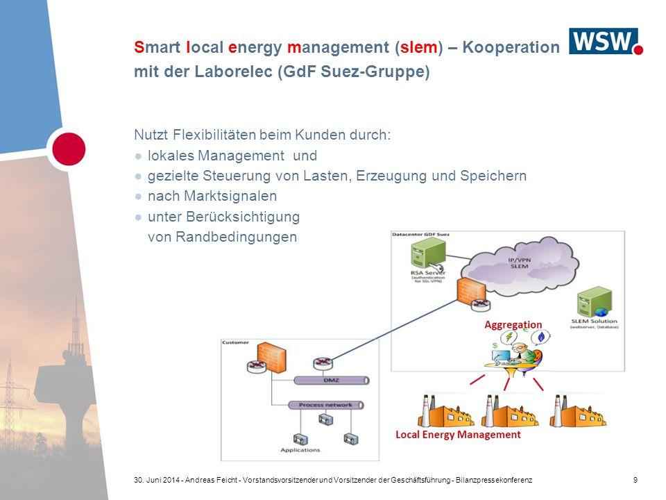 CategoryEnergieWasser:SlideTextImage