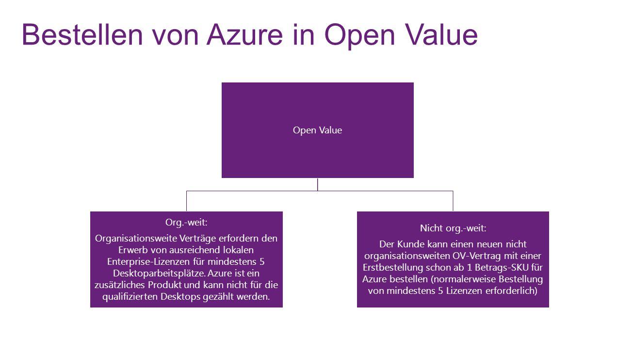 Bestellen von Azure in Open Value