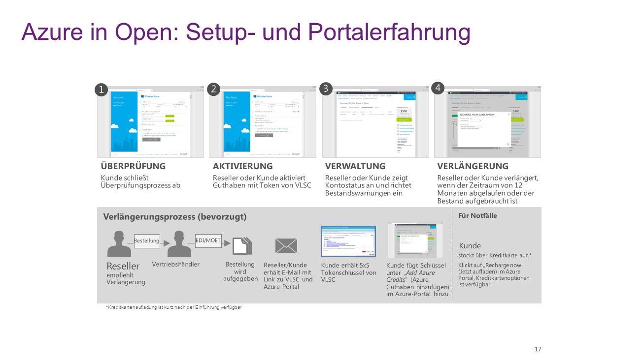 Azure in Open: Setup- und Portalerfahrung