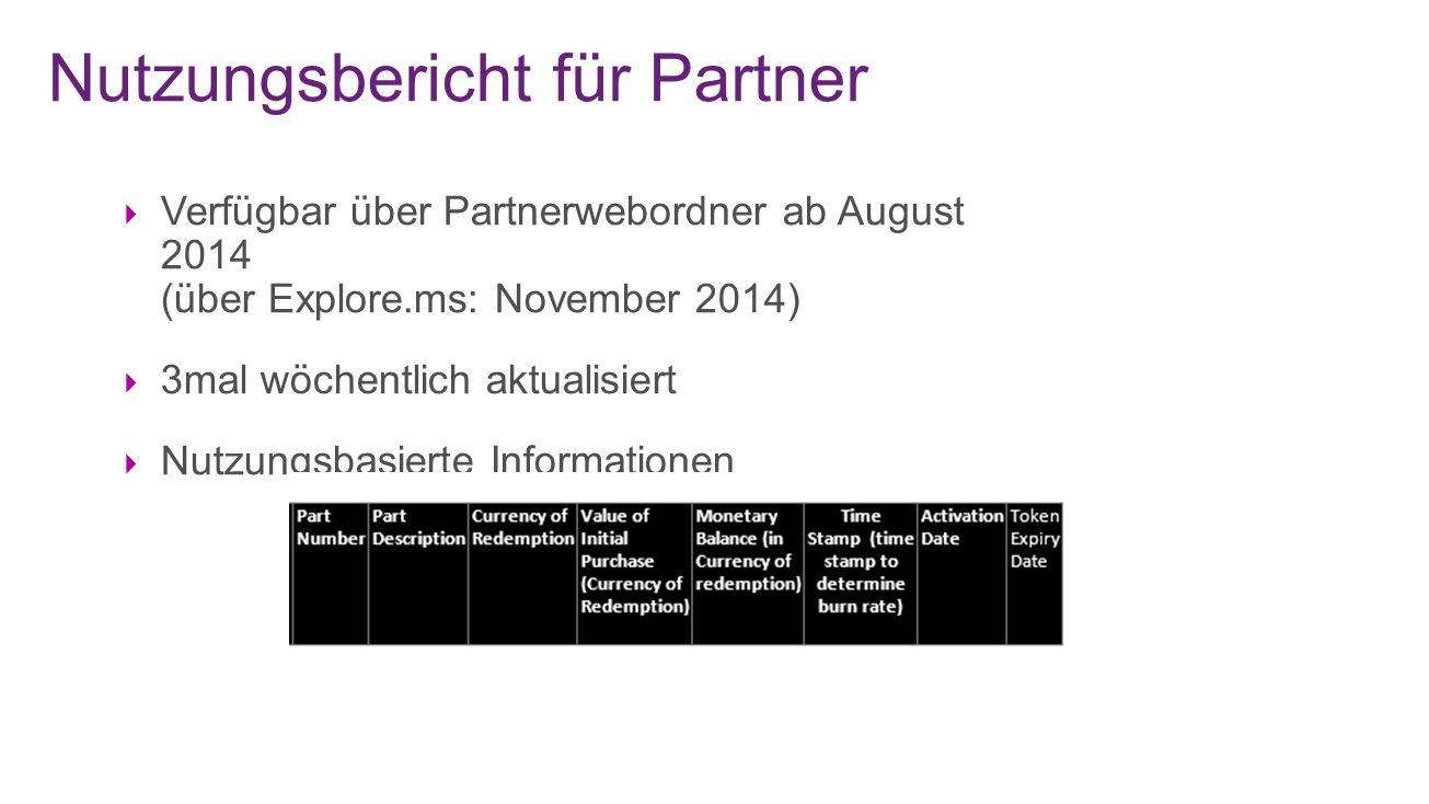 Nutzungsbericht für Partner