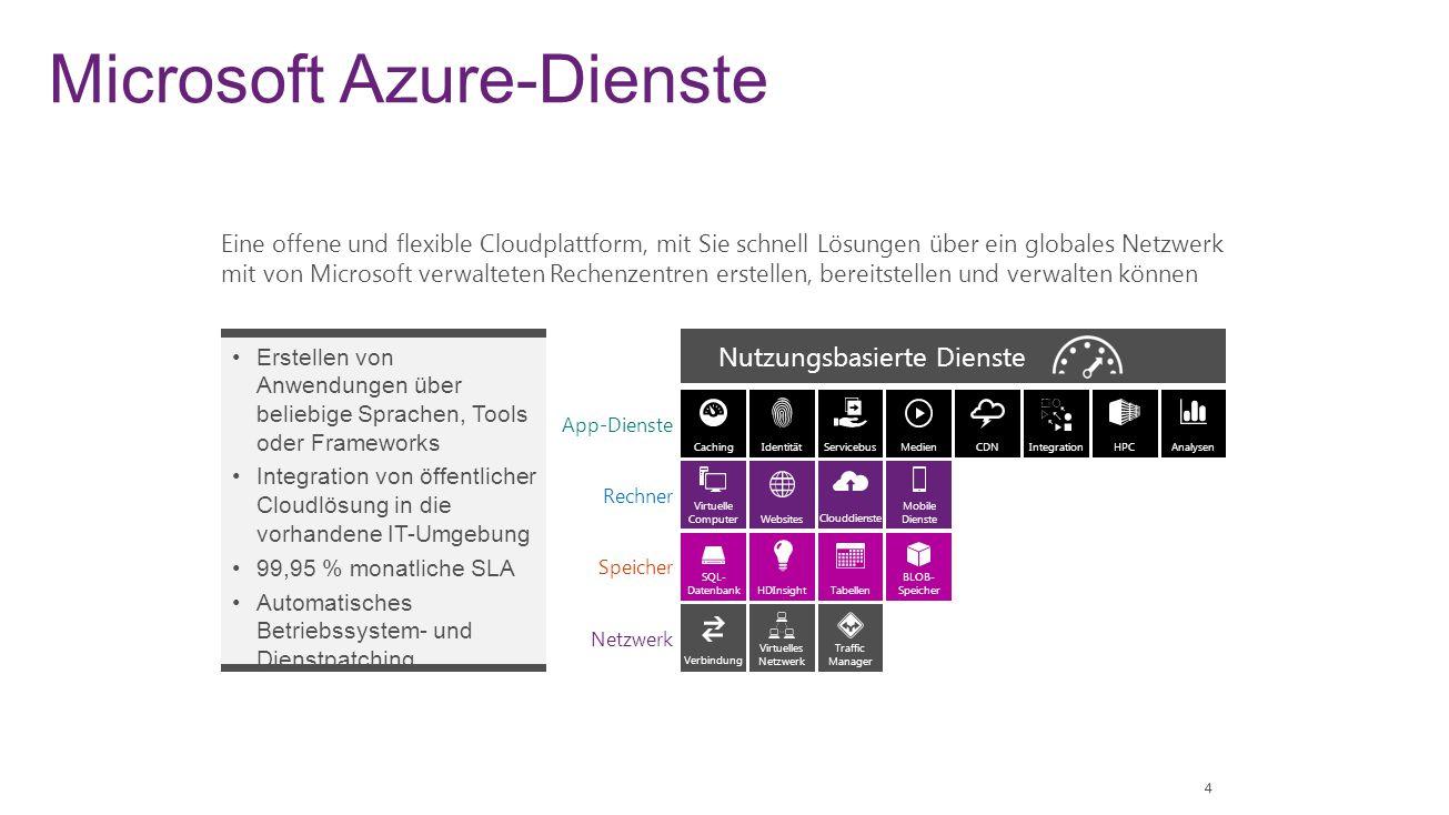 Microsoft Azure-Dienste