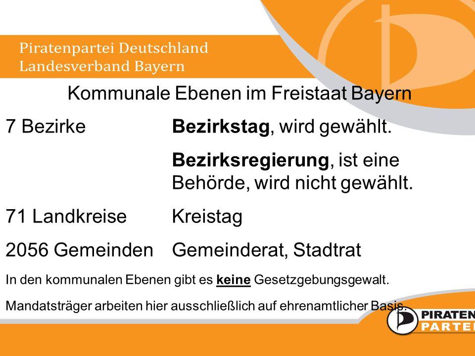 Kommunale Ebenen im Freistaat Bayern