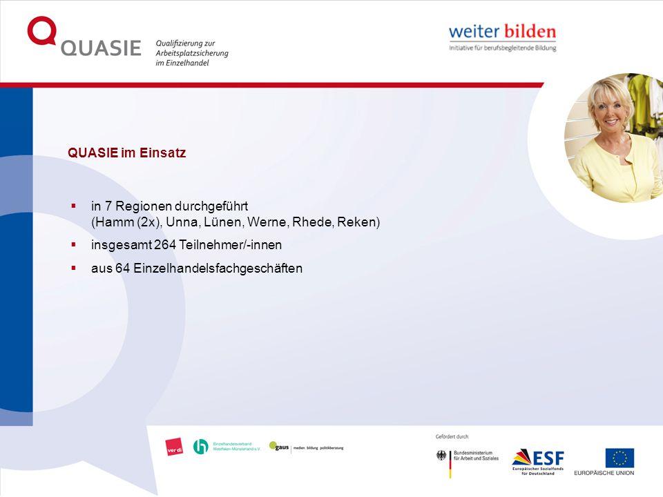 QUASIE im Einsatz in 7 Regionen durchgeführt (Hamm (2x), Unna, Lünen, Werne, Rhede, Reken) insgesamt 264 Teilnehmer/-innen.