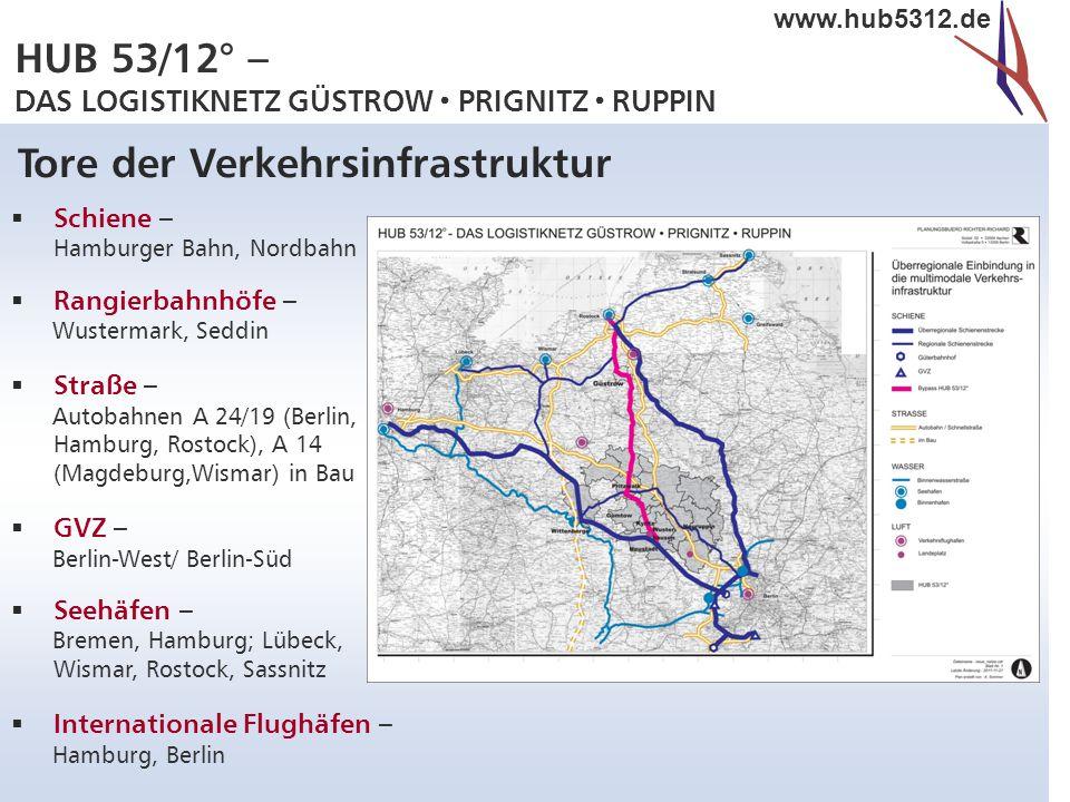Tore der Verkehrsinfrastruktur