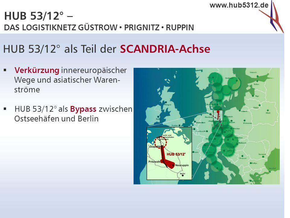 HUB 53/12° als Teil der SCANDRIA-Achse