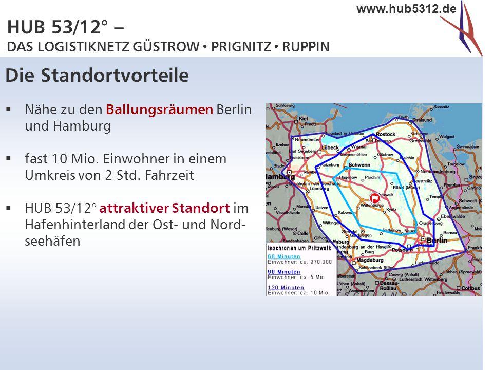 Die Standortvorteile Nähe zu den Ballungsräumen Berlin und Hamburg