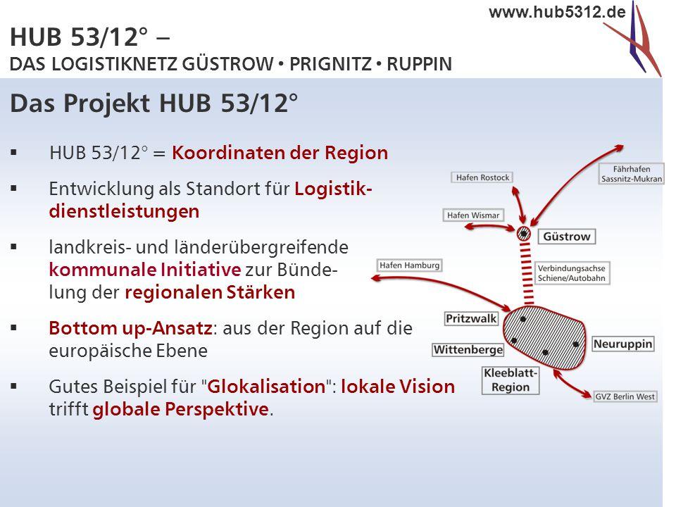 Das Projekt HUB 53/12° HUB 53/12° = Koordinaten der Region