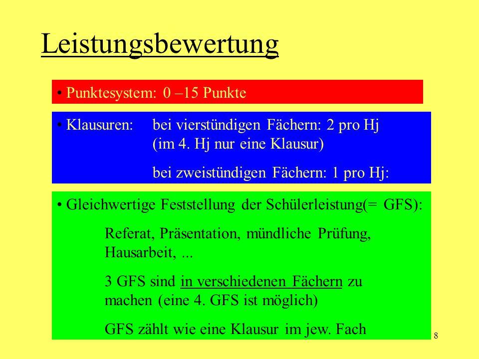 Leistungsbewertung Punktesystem: 0 –15 Punkte