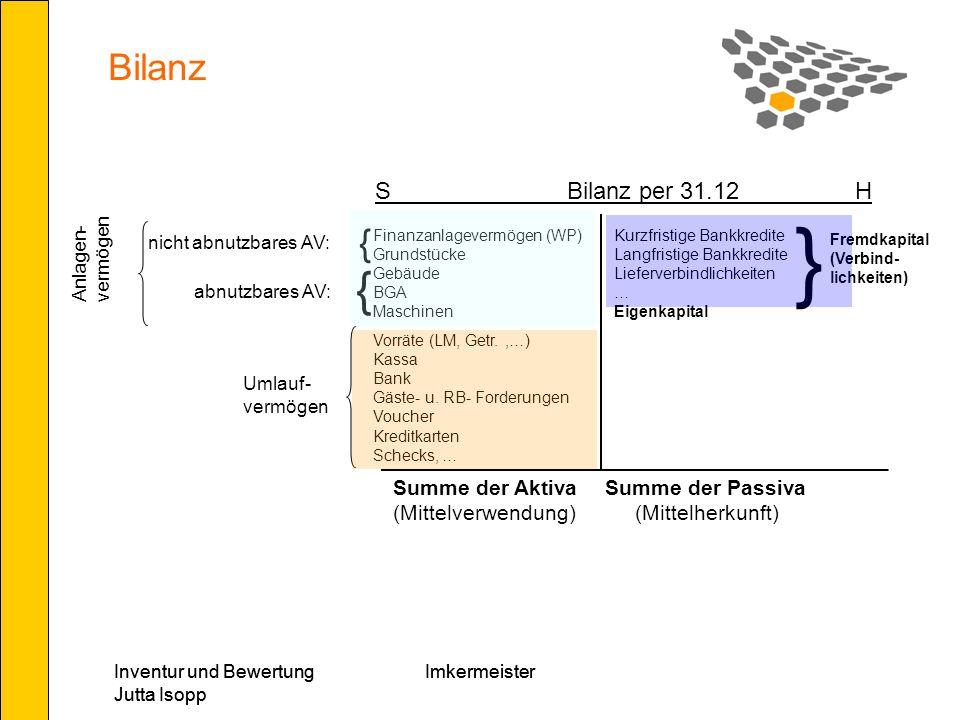 } { Bilanz { S Bilanz per 31.12 H Summe der Aktiva (Mittelverwendung)