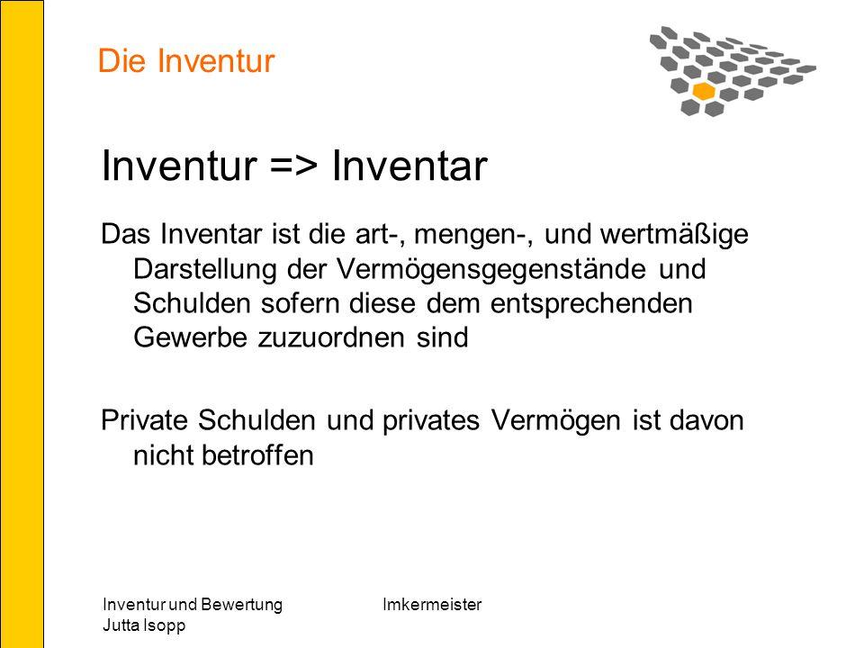 Inventur => Inventar