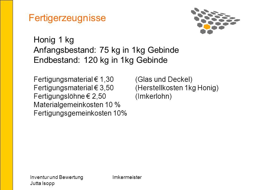 Fertigerzeugnisse Honig 1 kg Anfangsbestand: 75 kg in 1kg Gebinde