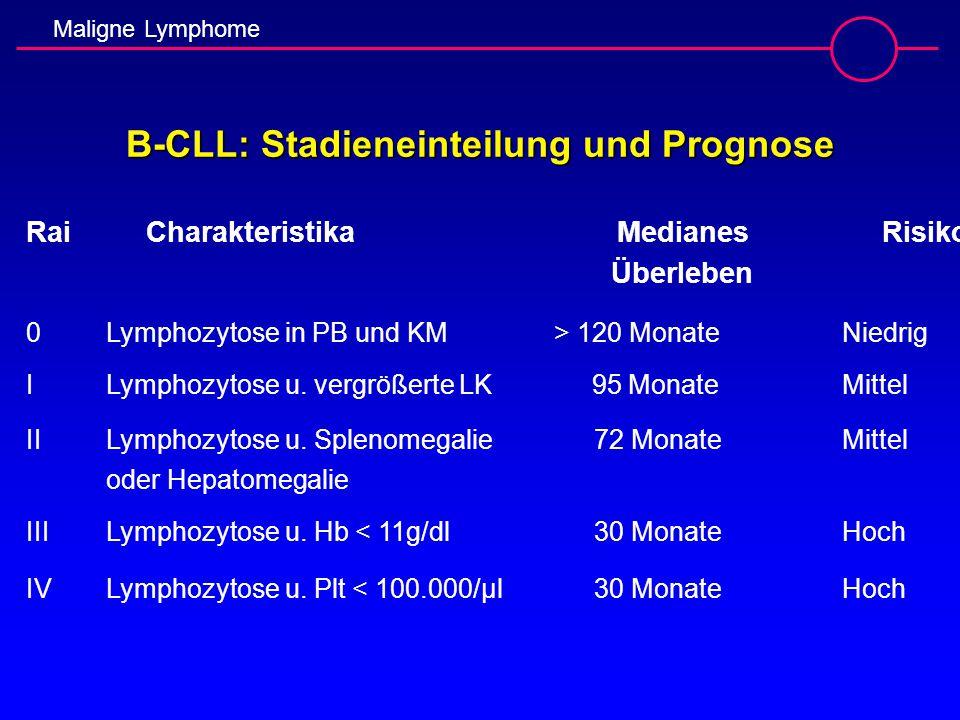 B-CLL: Stadieneinteilung und Prognose