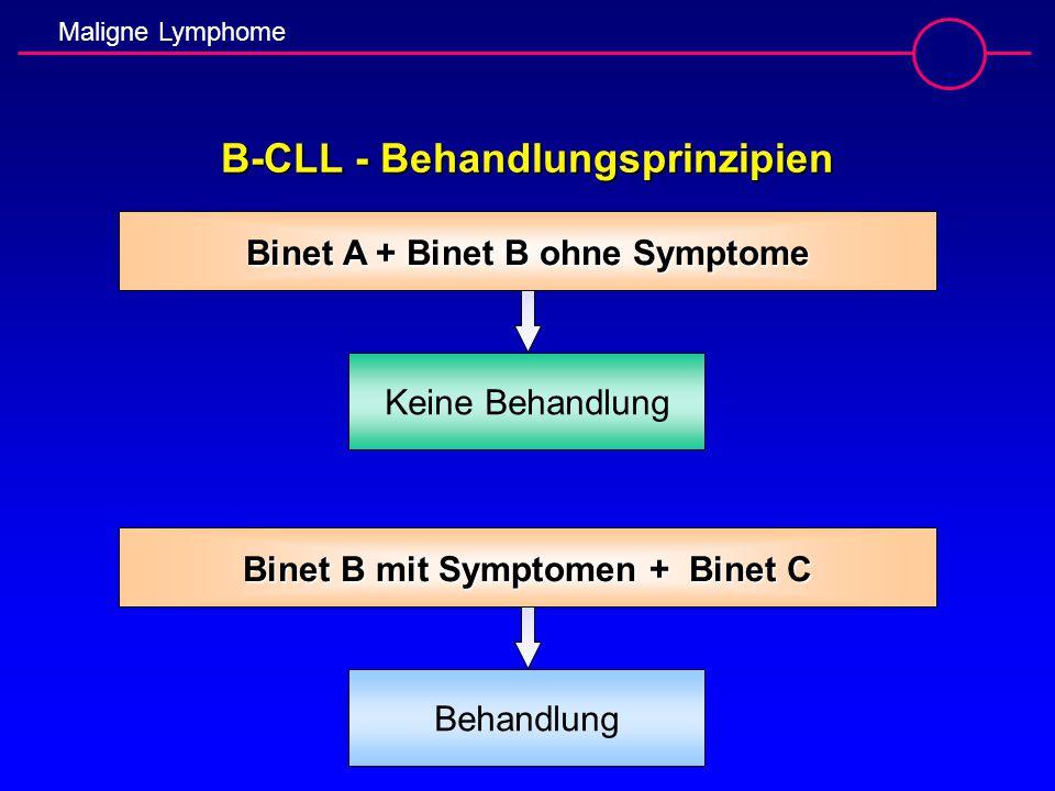B-CLL - Behandlungsprinzipien