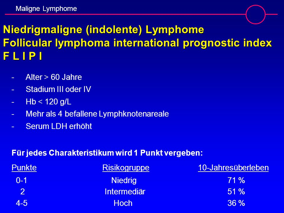 Niedrigmaligne (indolente) Lymphome Follicular lymphoma international prognostic index F L I P I