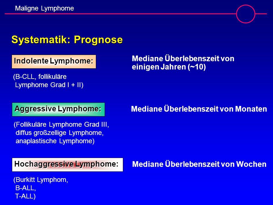 Systematik: Prognose Mediane Überlebenszeit von Indolente Lymphome: