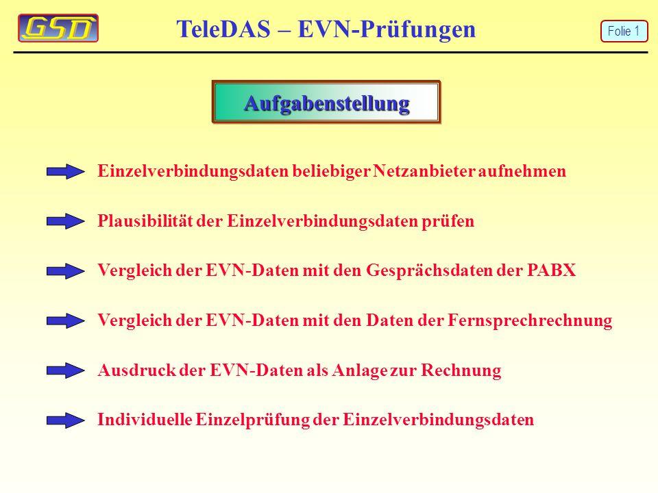 TeleDAS – EVN-Prüfungen