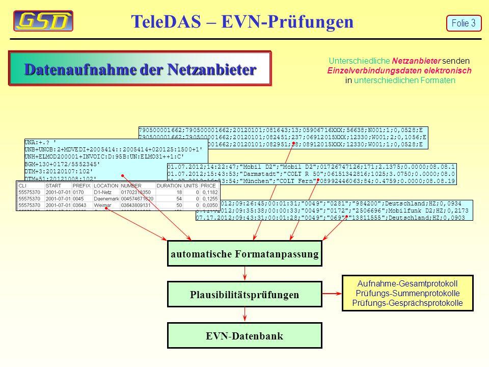 Datenaufnahme der Netzanbieter