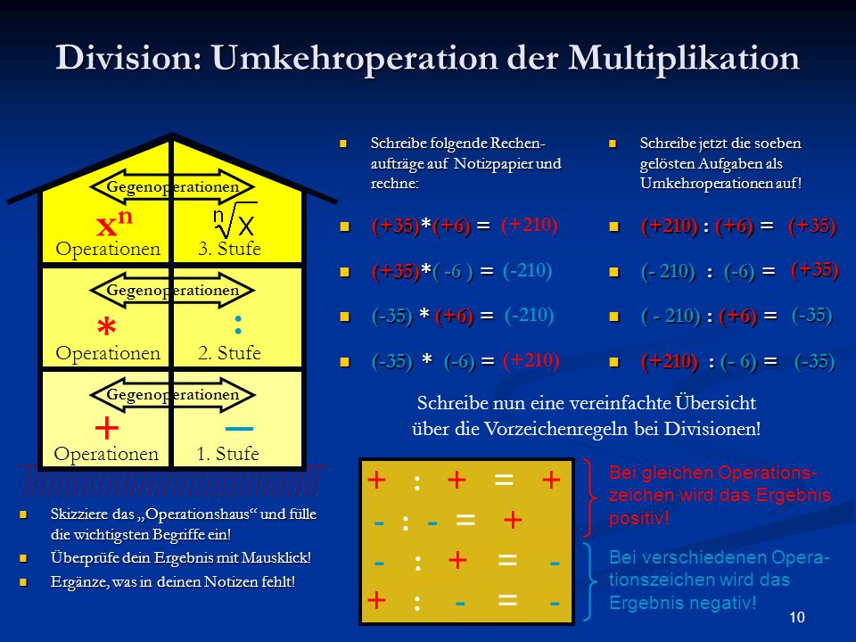 Division: Umkehroperation der Multiplikation