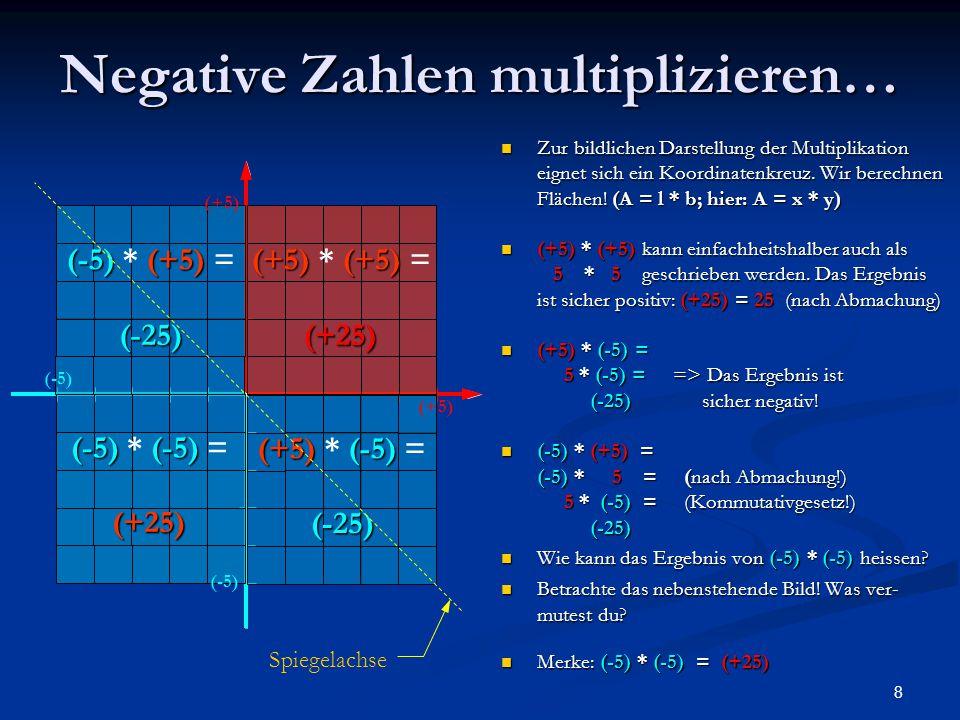 Negative Zahlen multiplizieren…