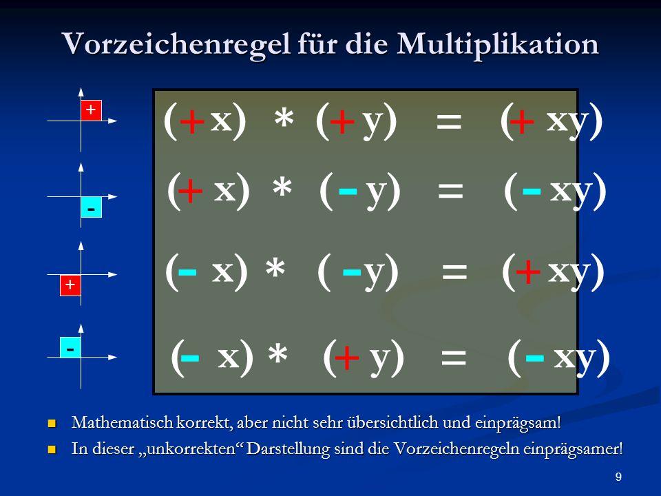 Vorzeichenregel für die Multiplikation