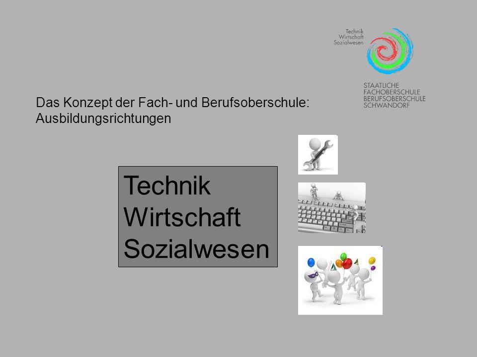 Technik Wirtschaft Sozialwesen