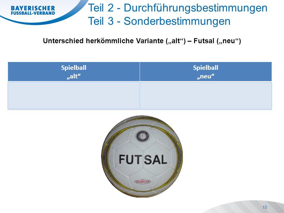 """Unterschied herkömmliche Variante (""""alt ) – Futsal (""""neu )"""
