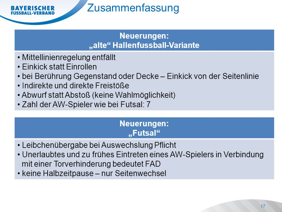 """""""alte Hallenfussball-Variante"""