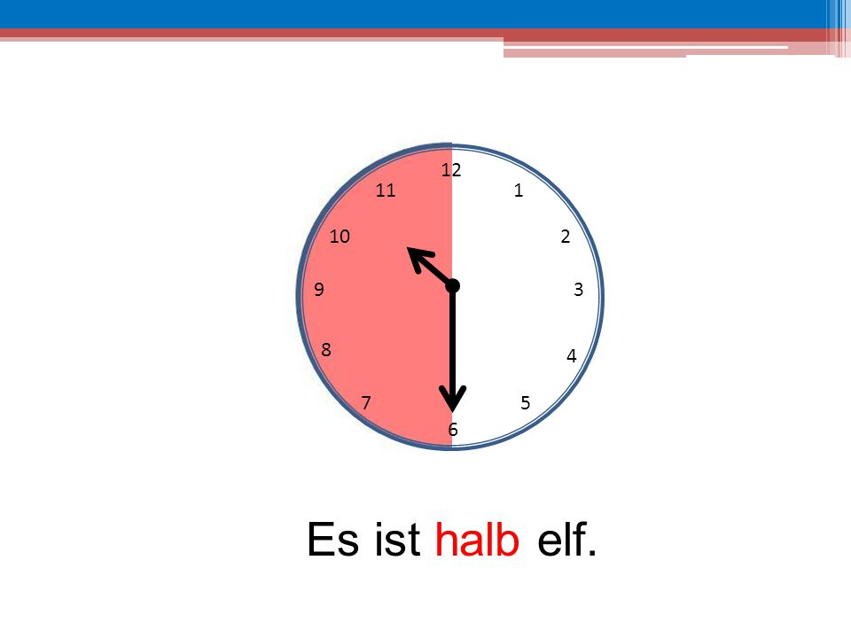 12 11 1 10 2 9 3 8 4 7 5 6 Es ist halb elf.