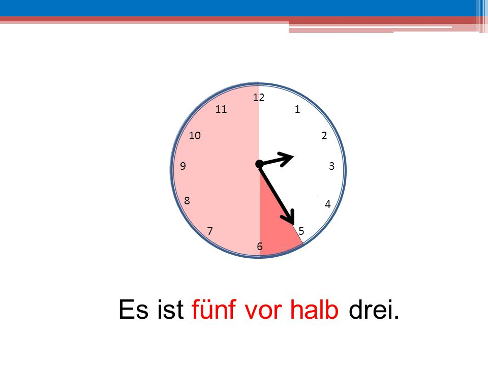 Es ist fünf vor halb drei.