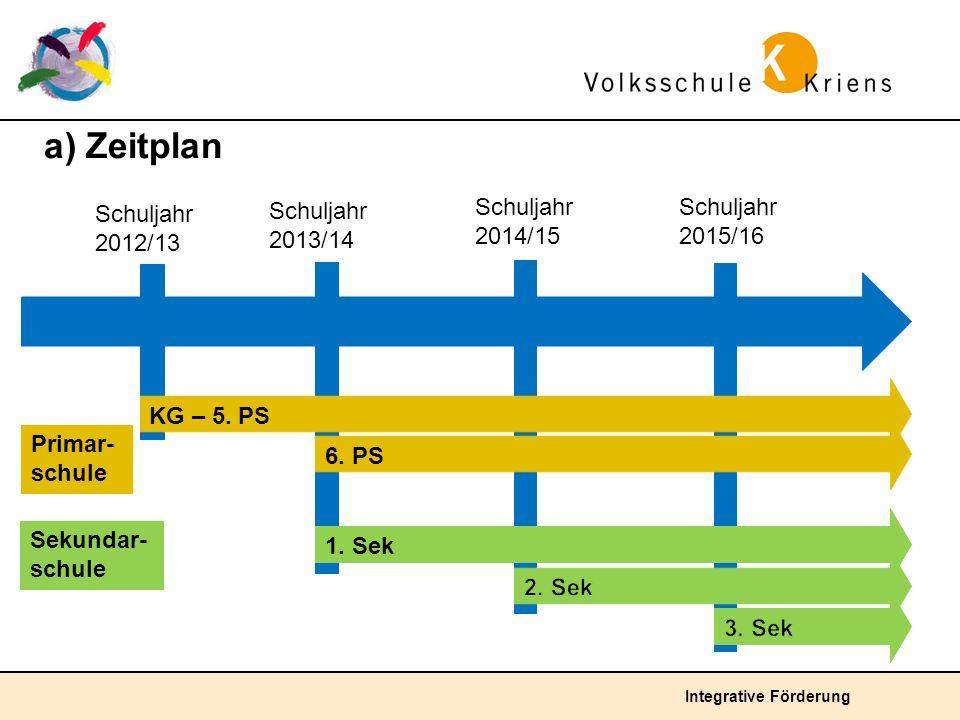 a) Zeitplan Schuljahr 2013/14 Schuljahr 2014/15 Schuljahr 2015/16