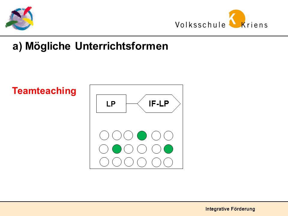 a) Mögliche Unterrichtsformen