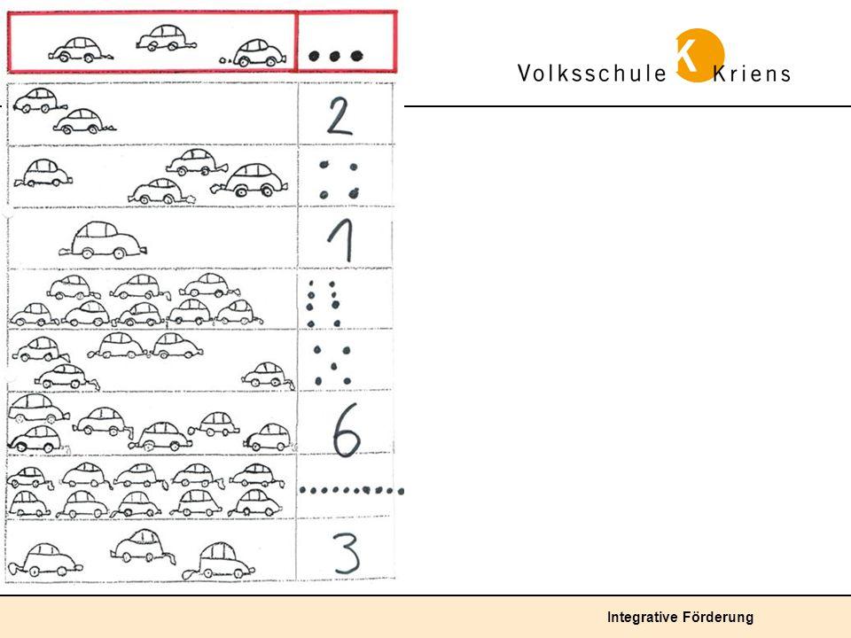 Fantastisch Die Sprache Der Antworten Anatomie Arbeitsblatt Ideen ...