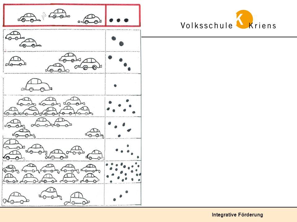 Unterdurchschnittliche Lösung: Repräsentation der Anzahlen mit Punkten, vereinzelt mit Würfelbildern.