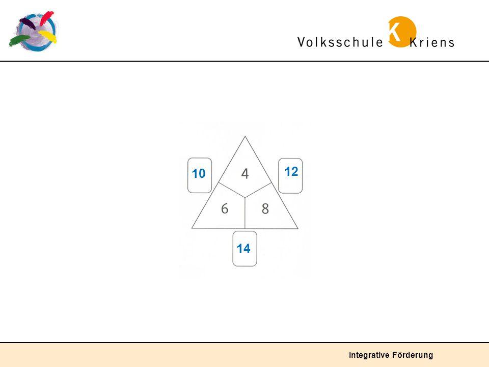 10 12 14 Durchschnittliche Lösung: Die Kinder addieren die Zahlen im Rechendreieck.