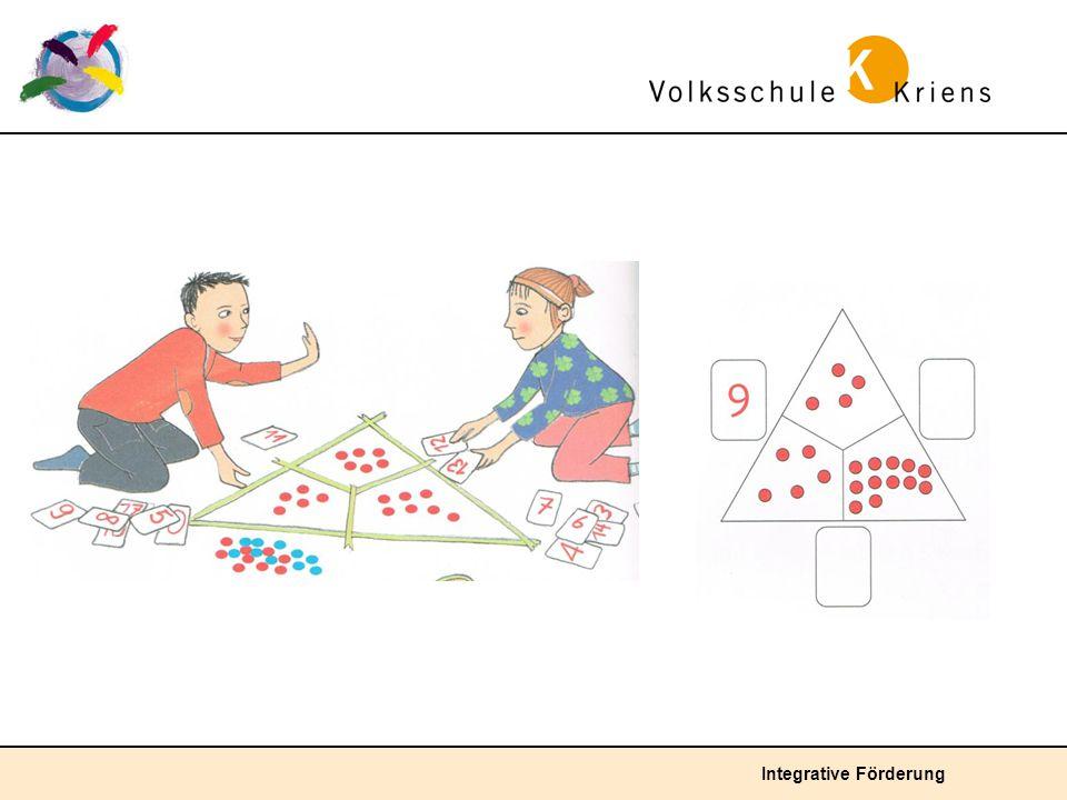 Unterdurchschnittliche Lösung: Die Kinder führen die Additionsaufgabe handelnd (mit Punkten) aus.