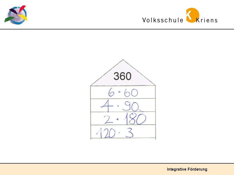 Durchschnittliche Lösung: Die Kinder erfinden Multiplikationsaufgaben, die 360 ergeben.