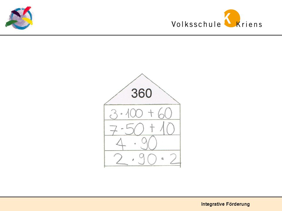 Überdurchschnittliche Lösung: Das Kind kombiniert bereits die Multiplikation mit der Addition oder gliedert die Multiplikationsrechnung.