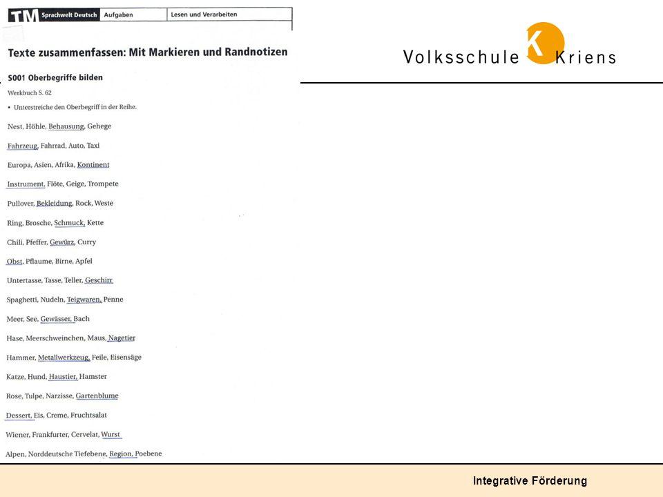 Deutsch: Stufengerechte Fragestellung 1