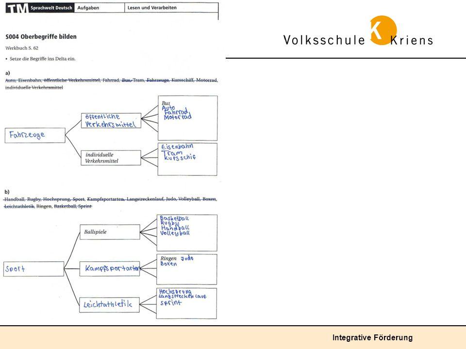 Deutsch: Erweiterte Fragestellung für stärkere SuS 2