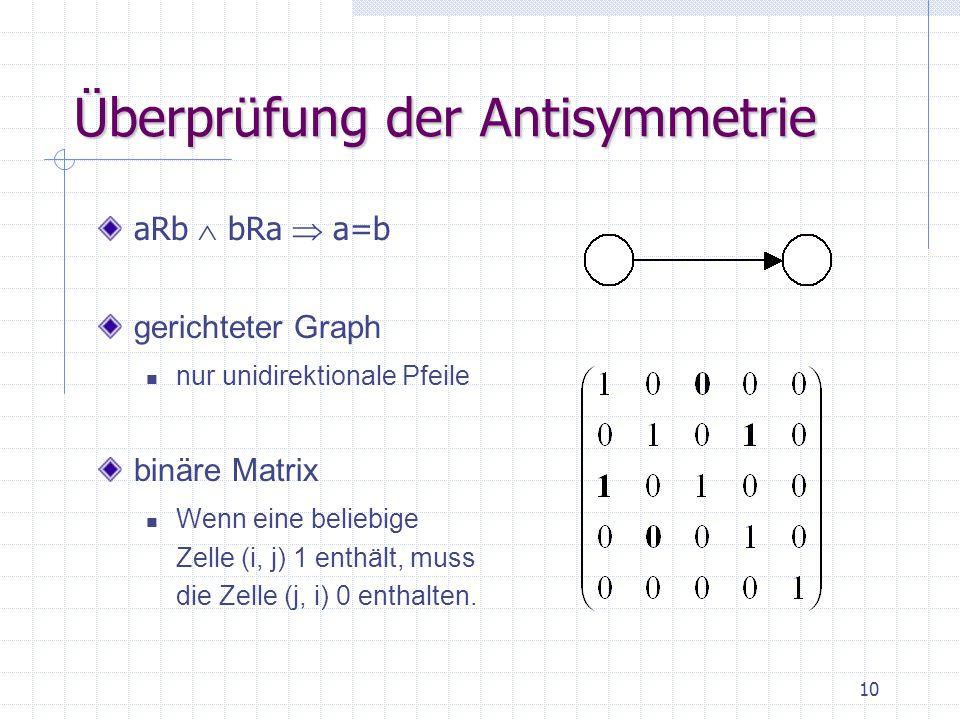 Überprüfung der Antisymmetrie