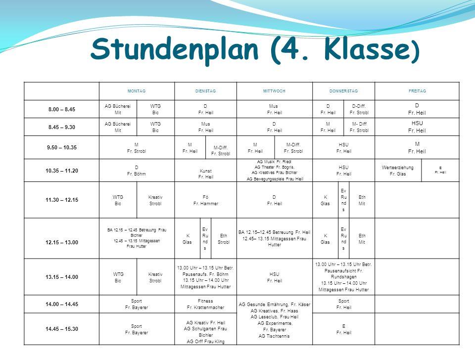 Stundenplan (4. Klasse) Mus 8.00 – 8.45 HSU 8.45 – 9.30 9.50 – 10.35