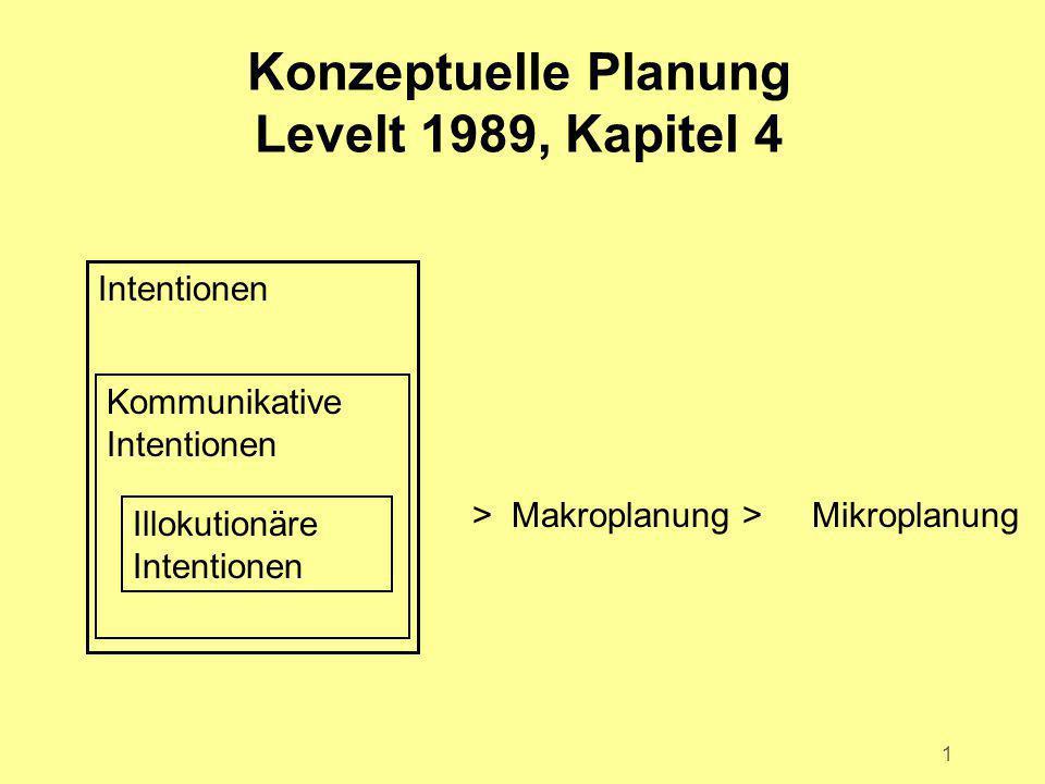 Konzeptuelle Planung Levelt 1989, Kapitel 4