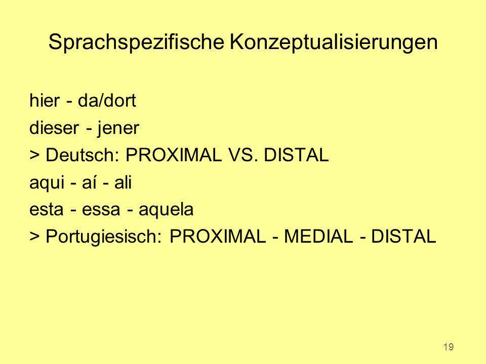 Sprachspezifische Konzeptualisierungen
