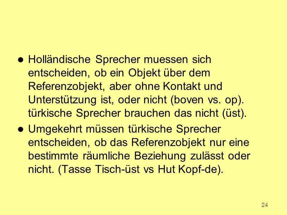 Holländische Sprecher muessen sich entscheiden, ob ein Objekt über dem Referenzobjekt, aber ohne Kontakt und Unterstützung ist, oder nicht (boven vs. op). türkische Sprecher brauchen das nicht (üst).