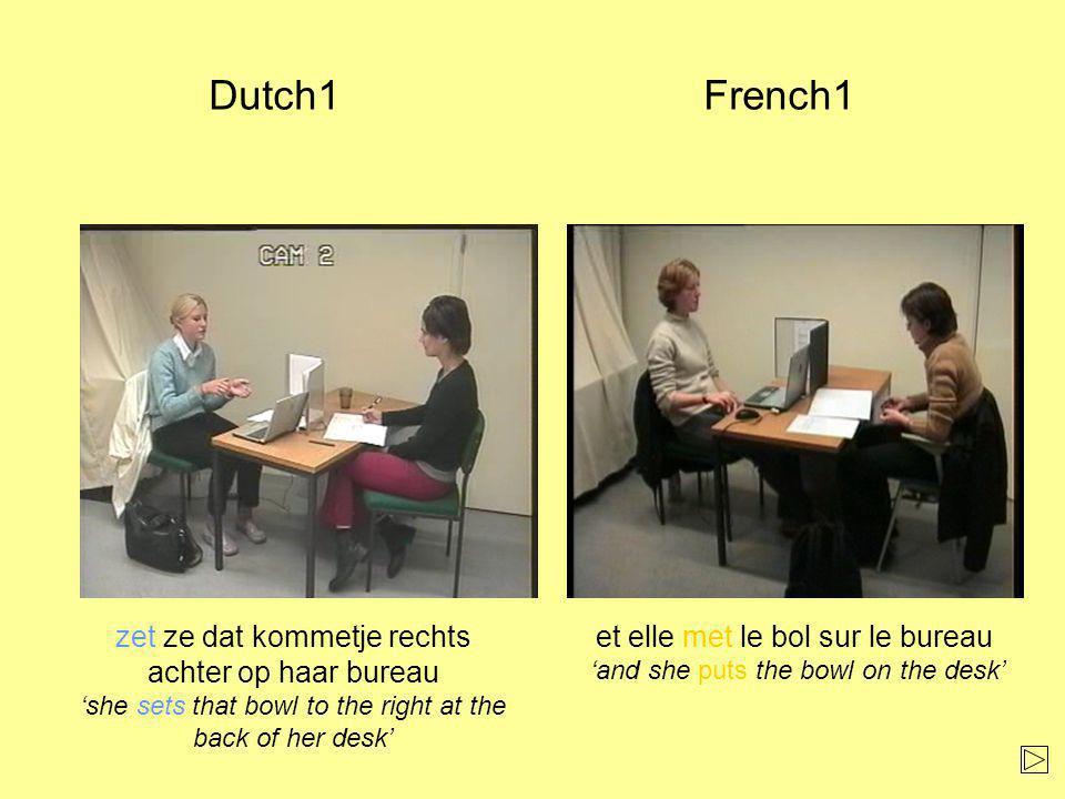 Dutch1 French1 zet ze dat kommetje rechts achter op haar bureau