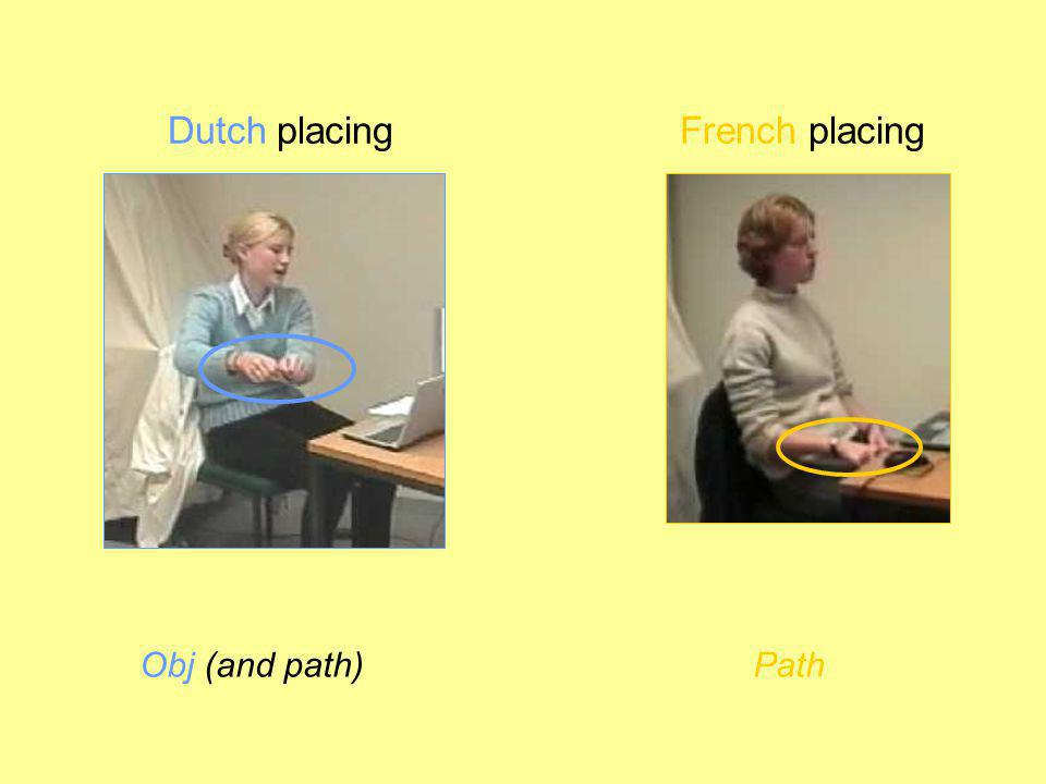 Dutch placing French placing