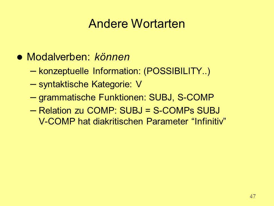 Andere Wortarten Modalverben: können