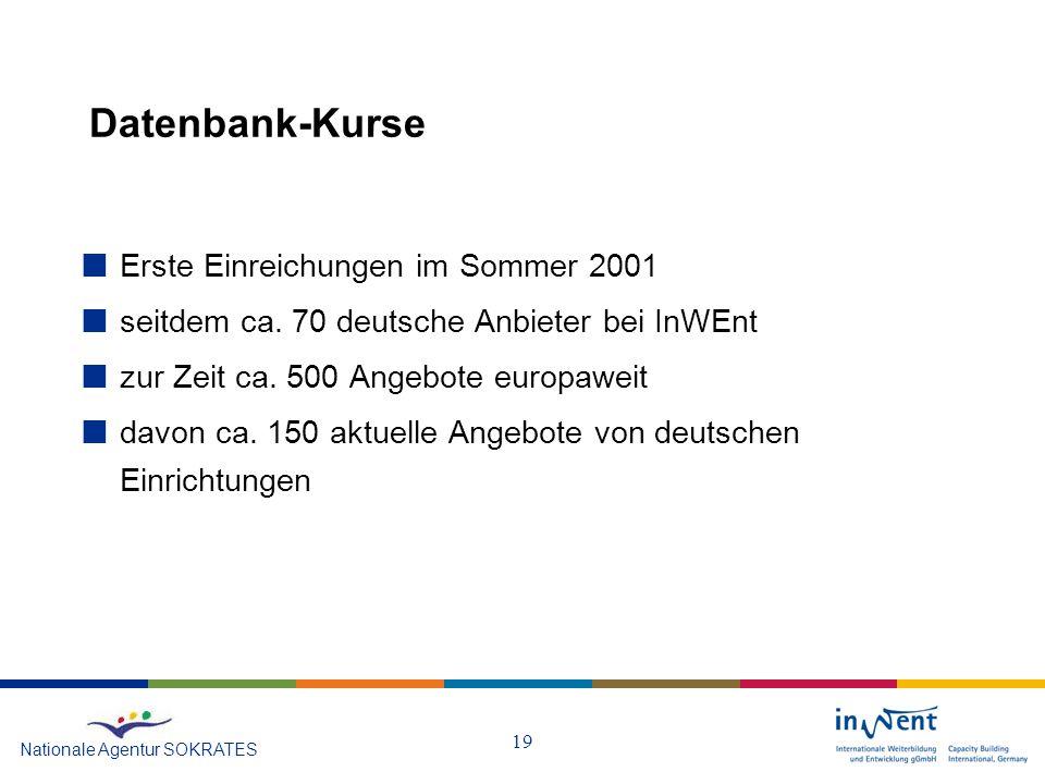 Datenbank-Kurse Erste Einreichungen im Sommer 2001